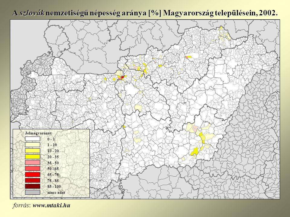 A szlovák nemzetiségű népesség aránya [%] Magyarország településein, 2002.